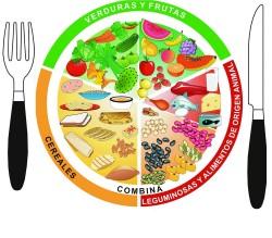 educacion-nutricional