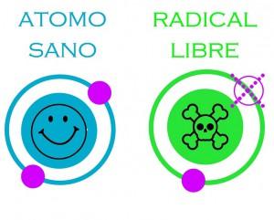 esquema radicales libres_edited-1